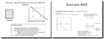 Apprentissage de la fonction AND (ET logique)
