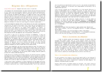 RÉGIME DES OBLIGATIONS