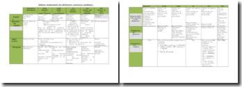 Tableau récapitulatif des différentes structures juridiques