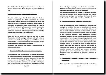 Becheikh.N et Zhan Su. L'organisation virtuelle : un avenir qui se dessine. Communication. Revue française de gestion 2005/1 (no 154).