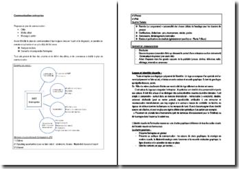 Communication entreprise - Logos, identité visuelle et relations publiques