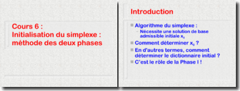 Initialisation du simplexe : méthode des deux phases