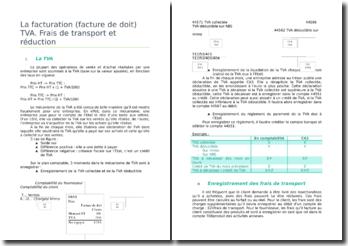 La facturation (facture de droit) TVA - Frais de transport et réduction