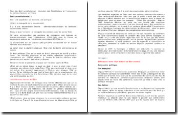 Cour des droit constitutionnel : évolution des Constitutions et l'instauration du parlementarisme en France