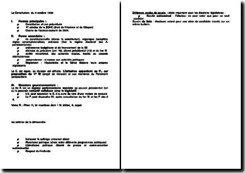 La Constitution du 4 octobre 1958 et les critères de la démocratie