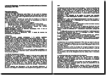 L'analyse de Schumpeter : les relations entre le progrès technique et l'évolution économique (1883/1950)