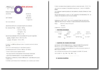 Introduction aux atomes: structure, électrons, classification