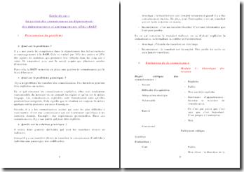 Gestion des connaissances au département des Infrastructures et aménagements (ITA) - RATP