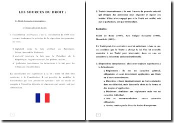 Les caractéristiques du droit en France et en Europe