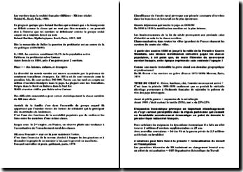 Les ouvriers dans la société française (XIXème - XX ème siècle) Noiriel G., Seuil, Paris, 1986