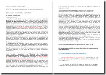 Droit : les contentieux administratifs