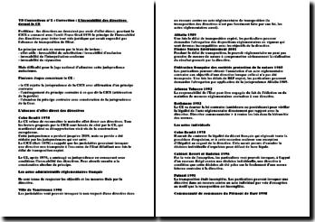Contentieux du droit de l'Union: l'invocabilité des directives devant le Conseil d'Etat