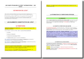 Les sujets primaires du droit international: les Etats