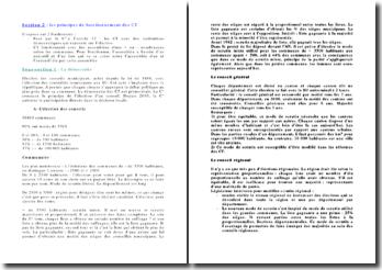 Les principes de fonctionnement des collectivités territoriales