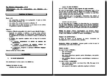 Méthodologie de la composition au baccalauréat en histoire-géographie