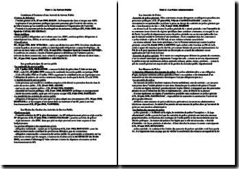 Fiche de droit administratif: service public, police, contrats, actes et responsabilité