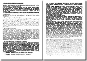 Droit : les voies et les procédures d'exécutions