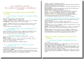 La civilisation grecque: les racines de la culture européenne (VIIIème et IVème siècles)
