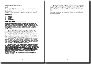 Ophélie - Arthur Rimbaud