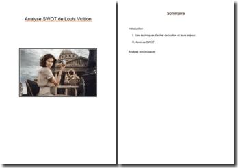 Les techniques d'achat et analyse SWOT de Louis Vuitton