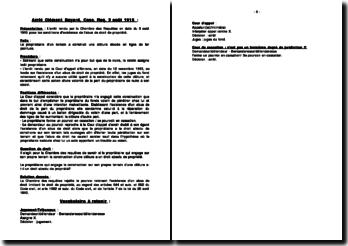 Cour de cassation, Chambre des requêtes, 3 août 1915: les conditions d'existence de l'abus de droit de propriété