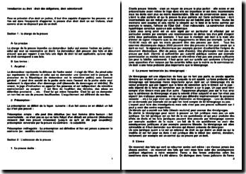 Introduction au droit : droit des obligations, droit administratif