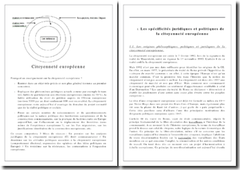 Les spécificités juridiques et politiques de la citoyenneté européenne et Attitudes civiques et politiques qui en découlent