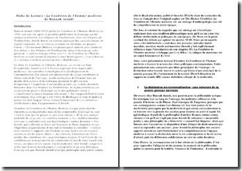 La Condition de l'homme moderne - Hannah Arendt - la résistance et la reconstruction
