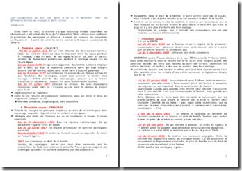 Les changements en droit civil après la loi du 14 décembre 1964 : les différentes formes du mariage et de la filiation