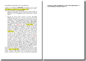 Les caractères des articles 14 et 15 du Code civil