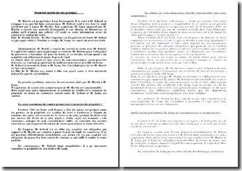 Droit civil - étude de trois cas: la non-concurrence, la donation, la fraude