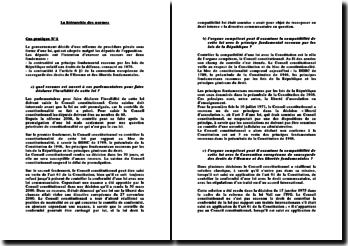 La hiérarchie des normes: étude de deux cas