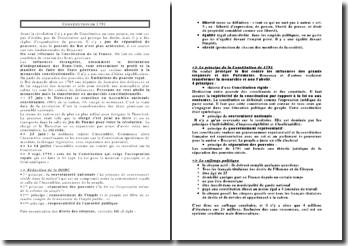 La Constitution française du 3 septembre 1791