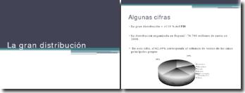 La gran distribución en Espana