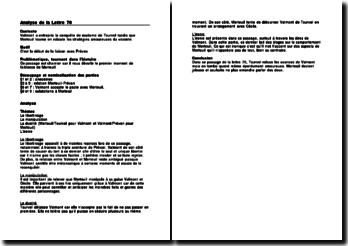 Analyse de la Lettre 70 des Liaisons dangereuses - Choderlos de Laclos