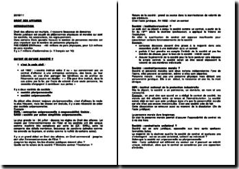 Le contrat de société - classifications et règles générales