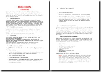 Droit social: l'embauche, le contrat de travail, le licenciement et les représentants des salariés