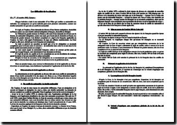 Civ. 1ère, 13 octobre 1992, Camara : les difficultés de localisation