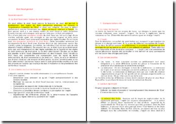 Cours de droit fiscal général : les sources, l'administration et les impôts