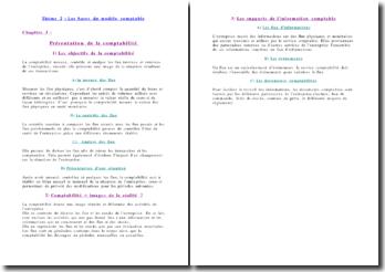 Les bases du modèle comptable : présentation de la comptabilité