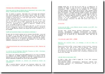 Historique de la Statistique française du XIXe au XXe siècle