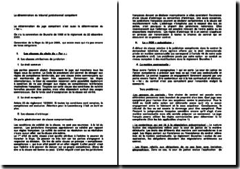 La détermination du tribunal juridictionnel compétent