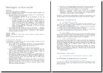 Idéologies et lien social
