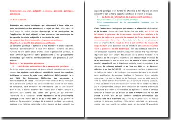 Introduction au droit subjectif : source, personne juridique, patrimoine