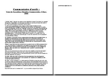 Cour de cassation, Chambre commerciale, 3 mars 2009: la distinction entre promesse de vente à prix fixe et clause léonine