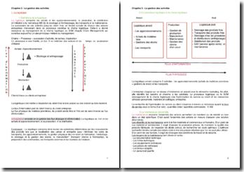 La gestion des activités dans la structuration de l'entreprise