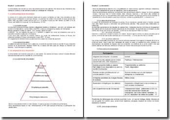 La rémunération: cadre juridique et composantes
