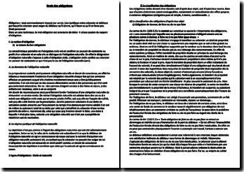 Droit des obligations : le régime juridique de l'obligation naturelle et civile