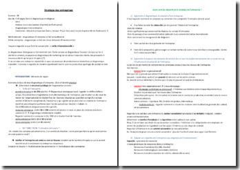 Analyse concurrentielle et environnementale de l'entreprise