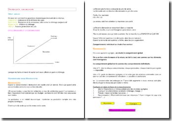 Introduction à la macroéconomie - les variables et l'équilibre comptable